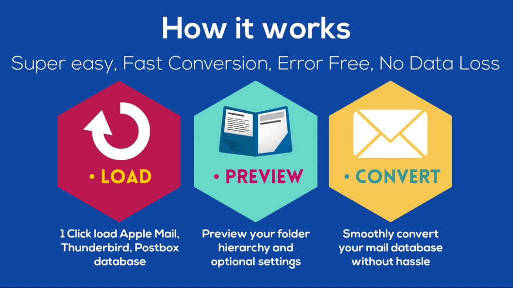 mbox converter to pst free