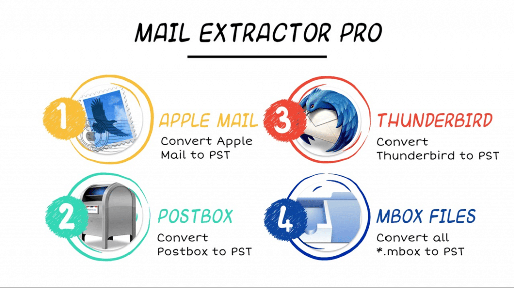 mbox to pst converter full version