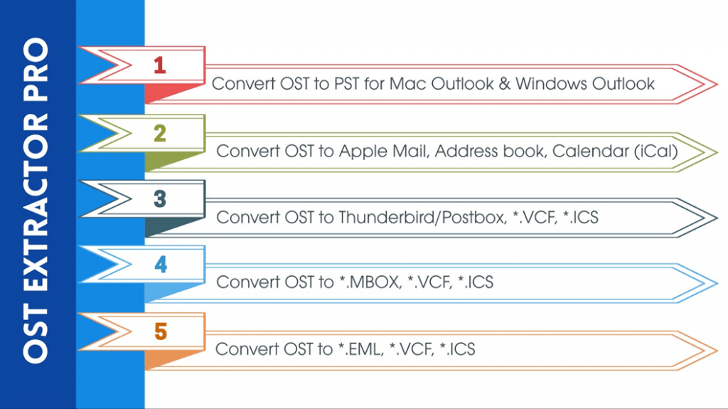 ost to pst converter for outlook 2016