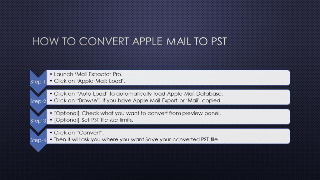 convert mac mail to mac outlook