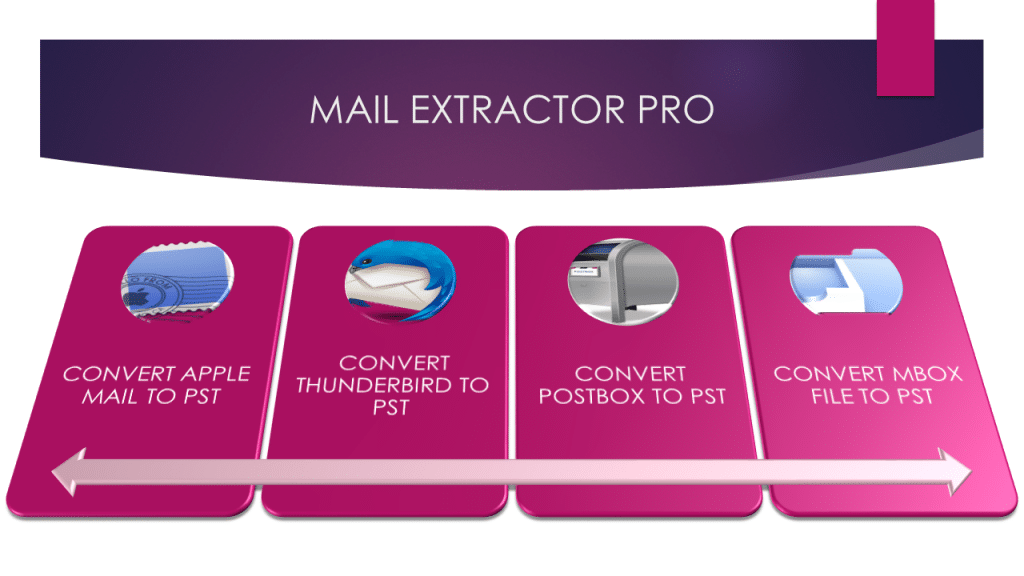 apple mail migration to pst