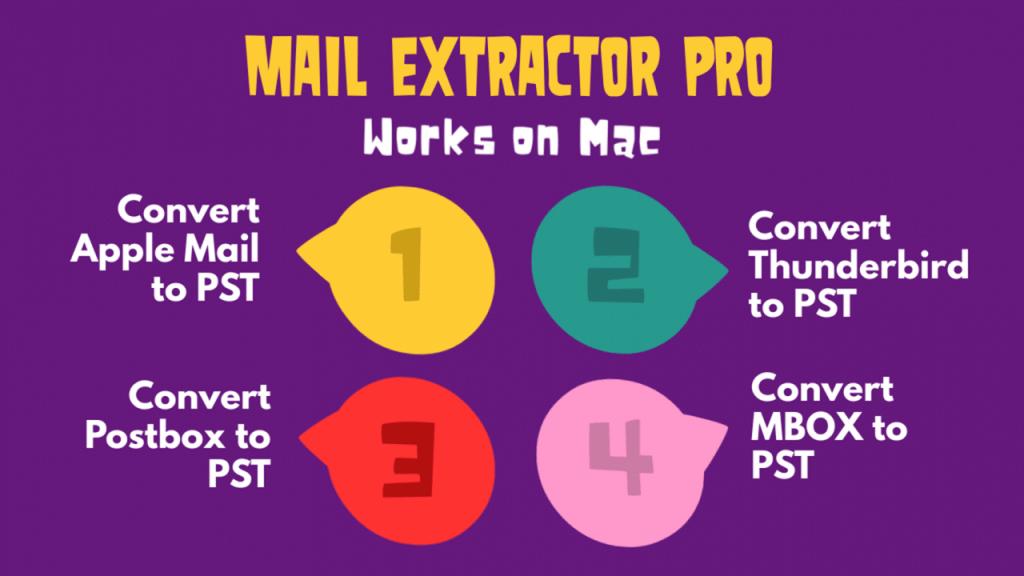 convert mac mail mbox to pst