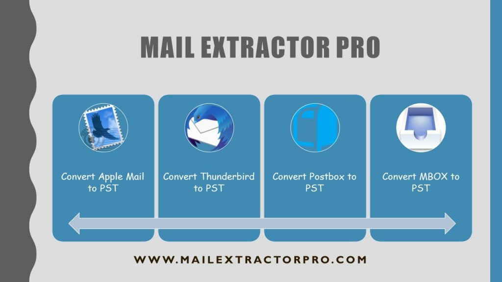 Mac Mail to Outlook Export
