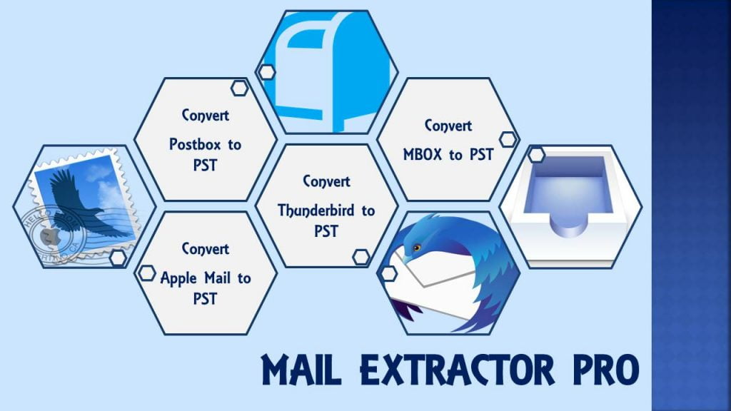 Google MBOX file into Outlook